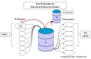 global_barrel_graphic_twod